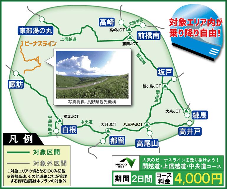 関越道・上信越道・中央道コース