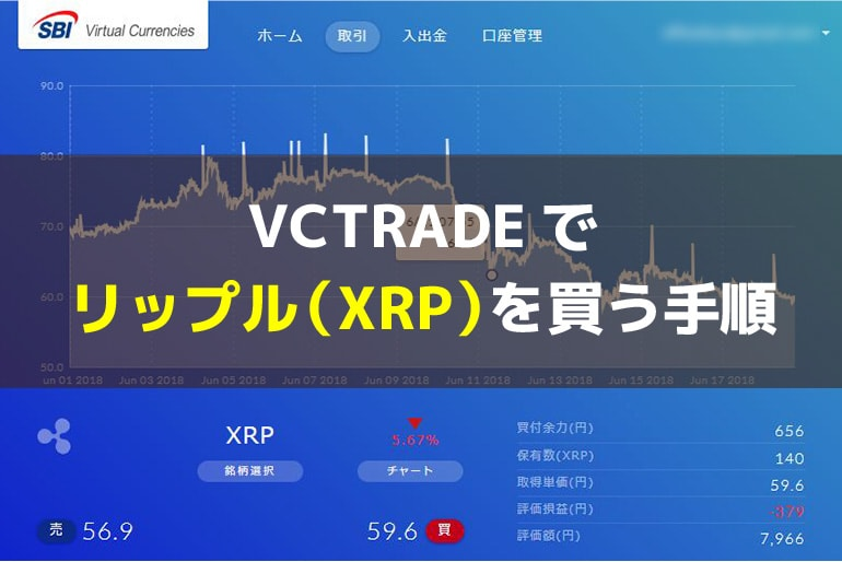 VCTRADEの取引画面