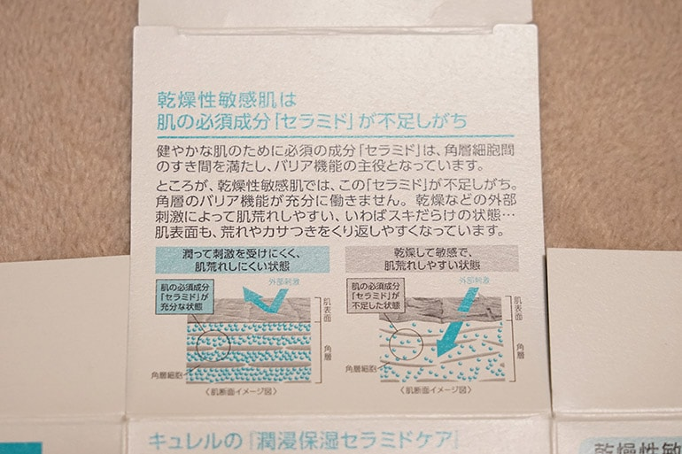 キュレル湿潤保湿クリームの箱の内側に印刷された解説