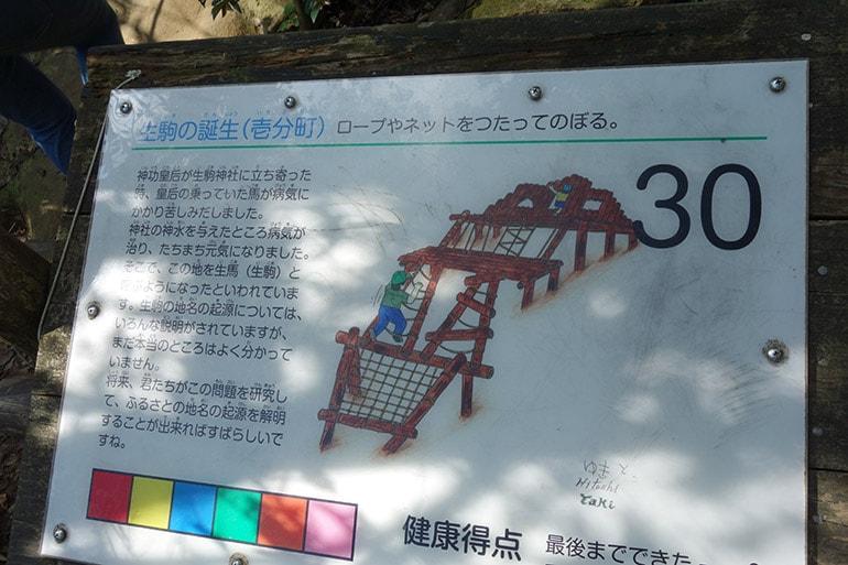 生駒山麓フィールドアスレチック「生駒の誕生(壱分町)」案内板