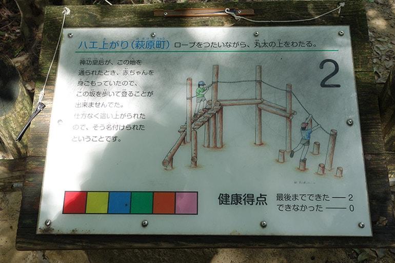 生駒山麓公園フィールドアスレチック「ハエ上がり(萩原町)」案内板