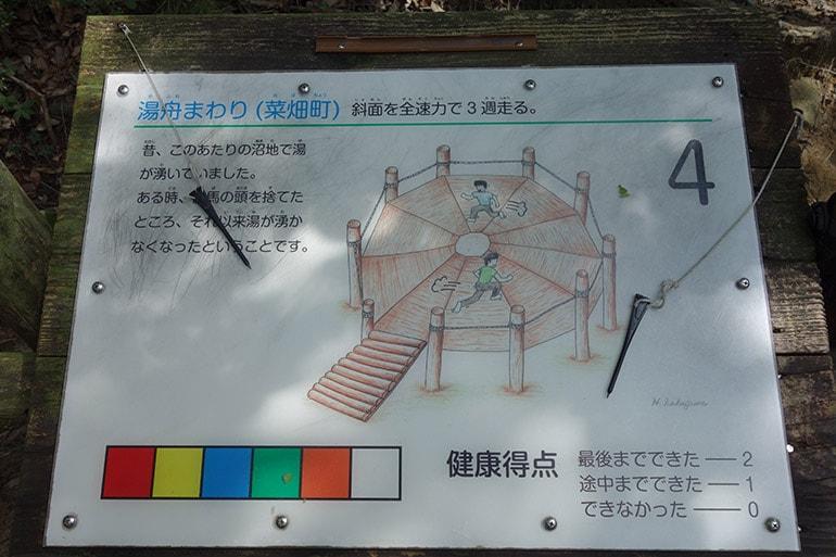 生駒山麓公園フィールドアスレチック「湯舟まわり(菜畑町)」案内板
