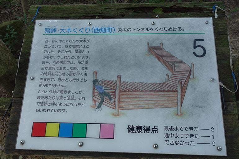 生駒山麓公園フィールドアスレチック「暗峠・大木くぐり(西畑町)」案内板