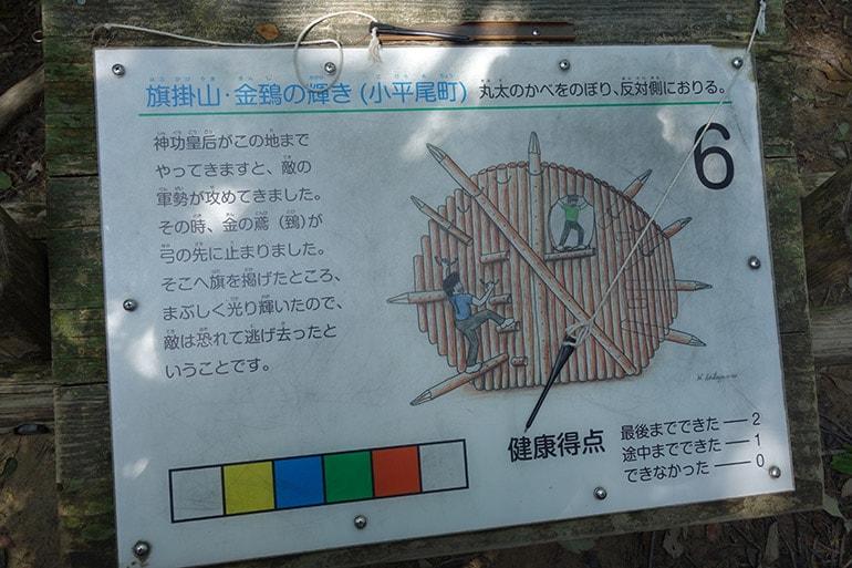 生駒山麓公園フィールドアスレチック「旗掛山・金鵄の輝き(小平尾町)」案内板