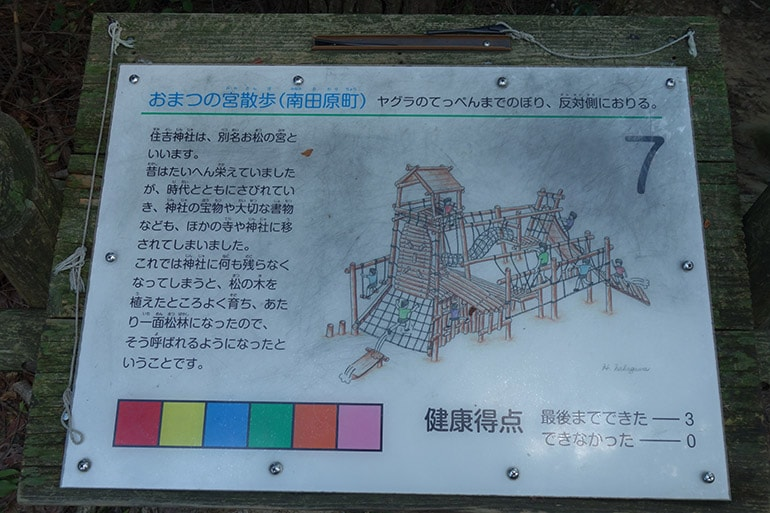 生駒山麓フィールドアスレチック「おまつの宮散歩(南田原町)」案内板