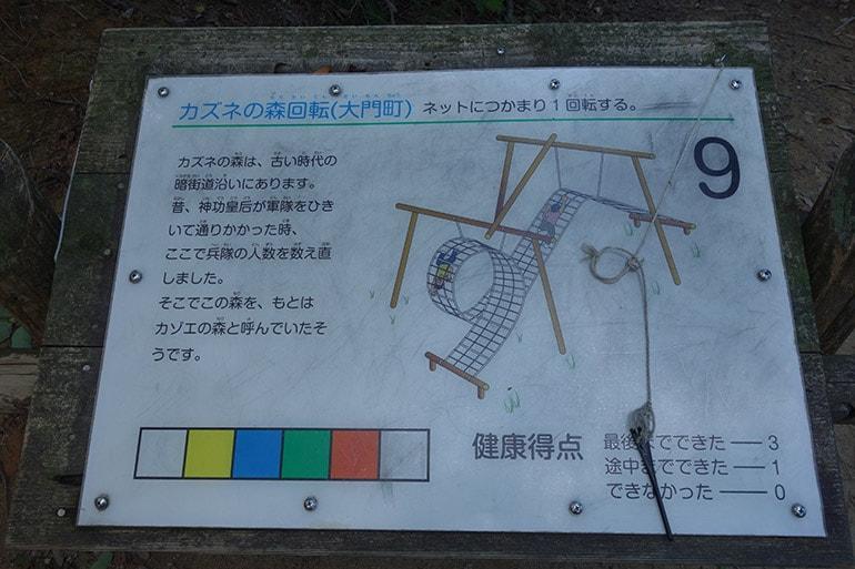 生駒山麓フィールドアスレチック「カズネの森回転(大門町)」案内板