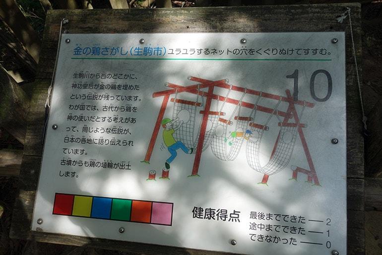 生駒山麓フィールドアスレチック「金の鶏探し(生駒市)」案内板