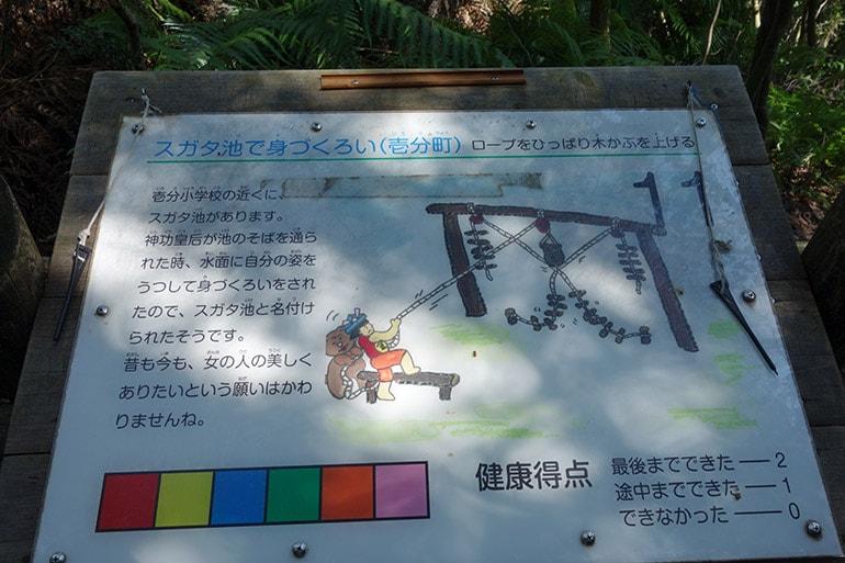 生駒山麓フィールドアスレチック「スガタ池で身づくろい(壱分町)」案内版