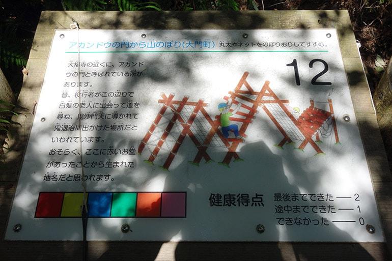 生駒山麓フィールドアスレチック「アカンドウの門から山のぼり(大門町)」案内板
