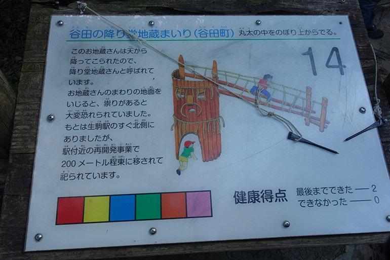 生駒山麓フィールドアスレチック「谷田の降り堂地蔵まいり(谷田町)」案内板