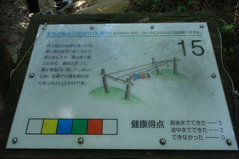 生駒山麓フィールドアスレチック「生駒の鶏ぶらさがり(生駒市)」案内板