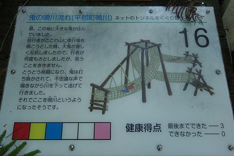 生駒山麓フィールドアスレチック「鬼の鳴川流れ(平群町鳴川)」案内板