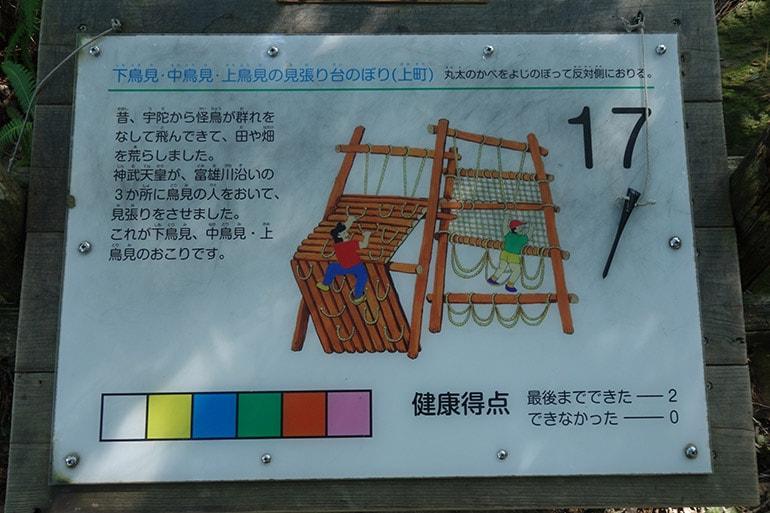 生駒山麓フィールドアスレチック「下鳥見・中鳥見・上鳥見の見張り台のぼり(上町)」案内板