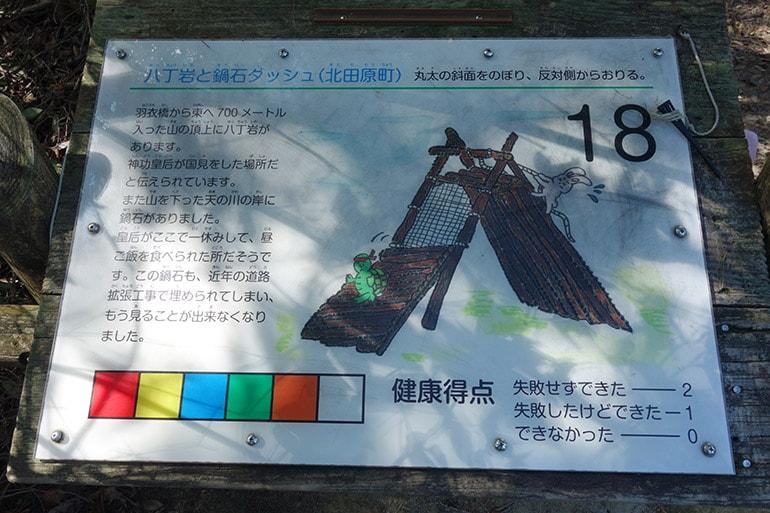 生駒山麓フィールドアスレチック「八畳岩と鍋石ダッシュ(北田原町)」案内板