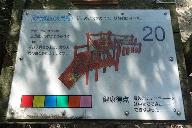 生駒山麓フィールドアスレチック「大門探訪(大門町)」案内板