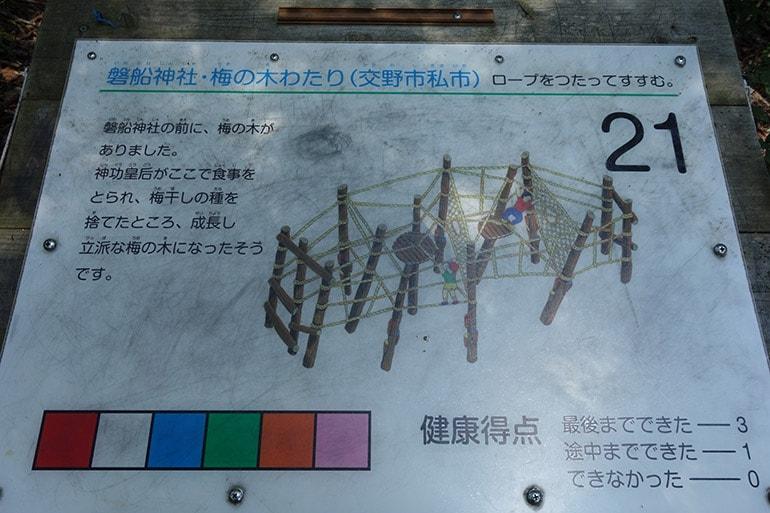 生駒山麓フィールドアスレチック「磐船神社・梅の木わたり(交野市私市)」案内板