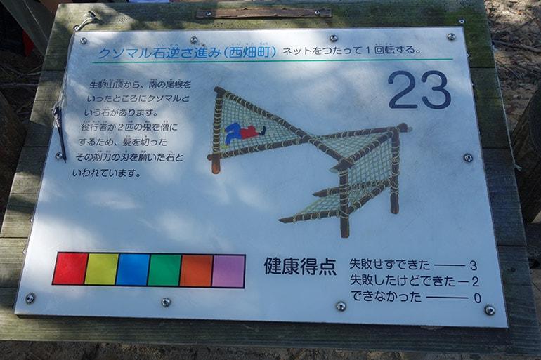生駒山麓フィールドアスレチック「クソマル石逆さ進み(西畑町)」案内板