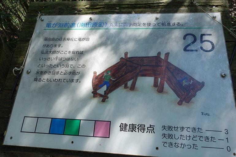 生駒山麓フィールドアスレチック「竜が淵前進(南田原町駅)」案内板