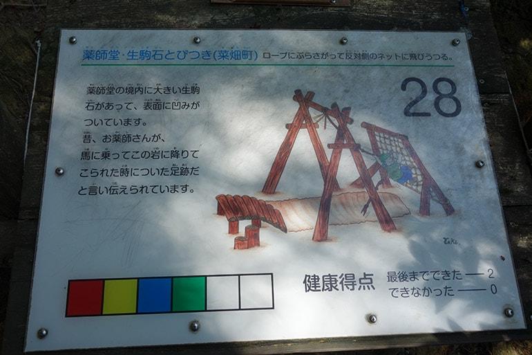 生駒山麓フィールドアスレチック「薬師堂・生駒石とびつき(菜畑町)」案内板